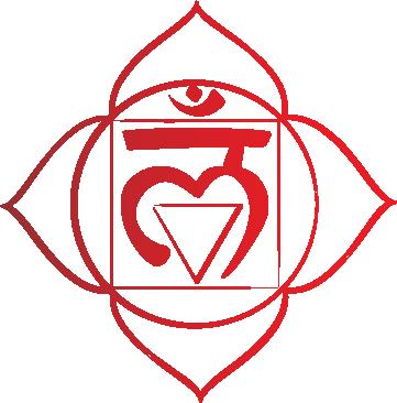 benefits of yoga muladhara chakra