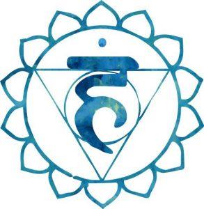 beginner yoga classes vishuddha chakra