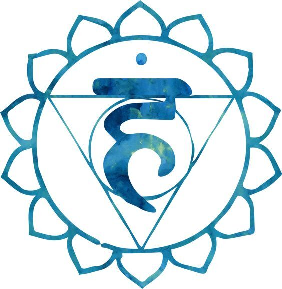 beginner yoga classes vishuddha chakra